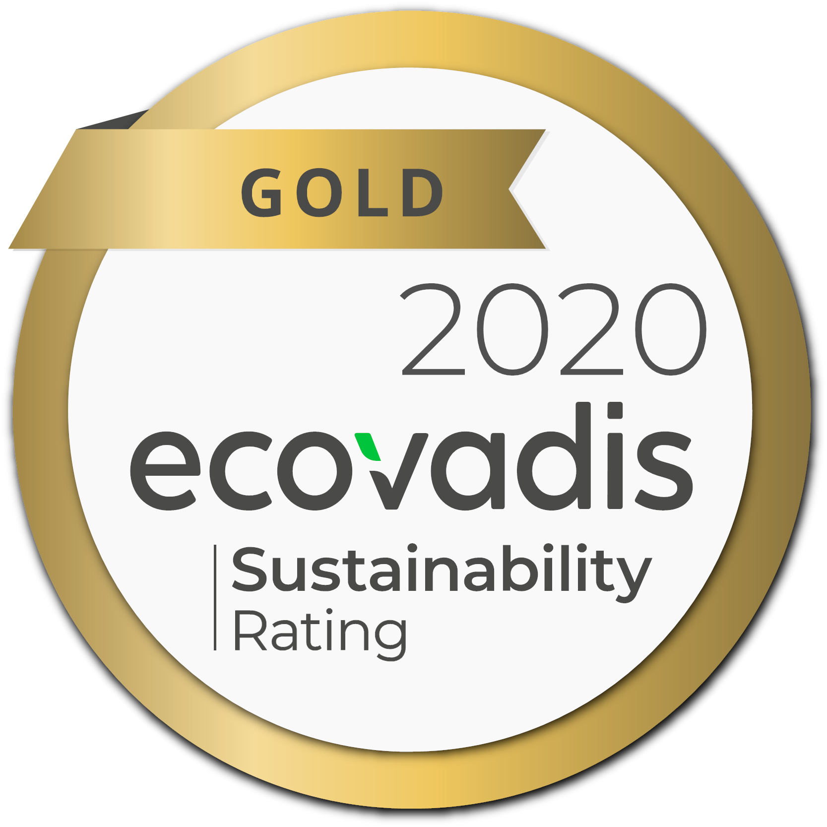 Sustainbility Rating